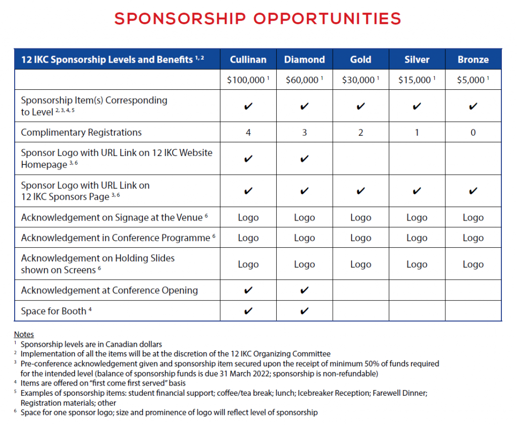 12 IKC Opportunities Image